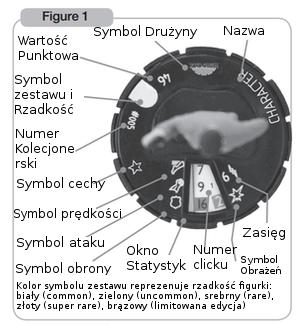 Podstawka figurki Heroclix