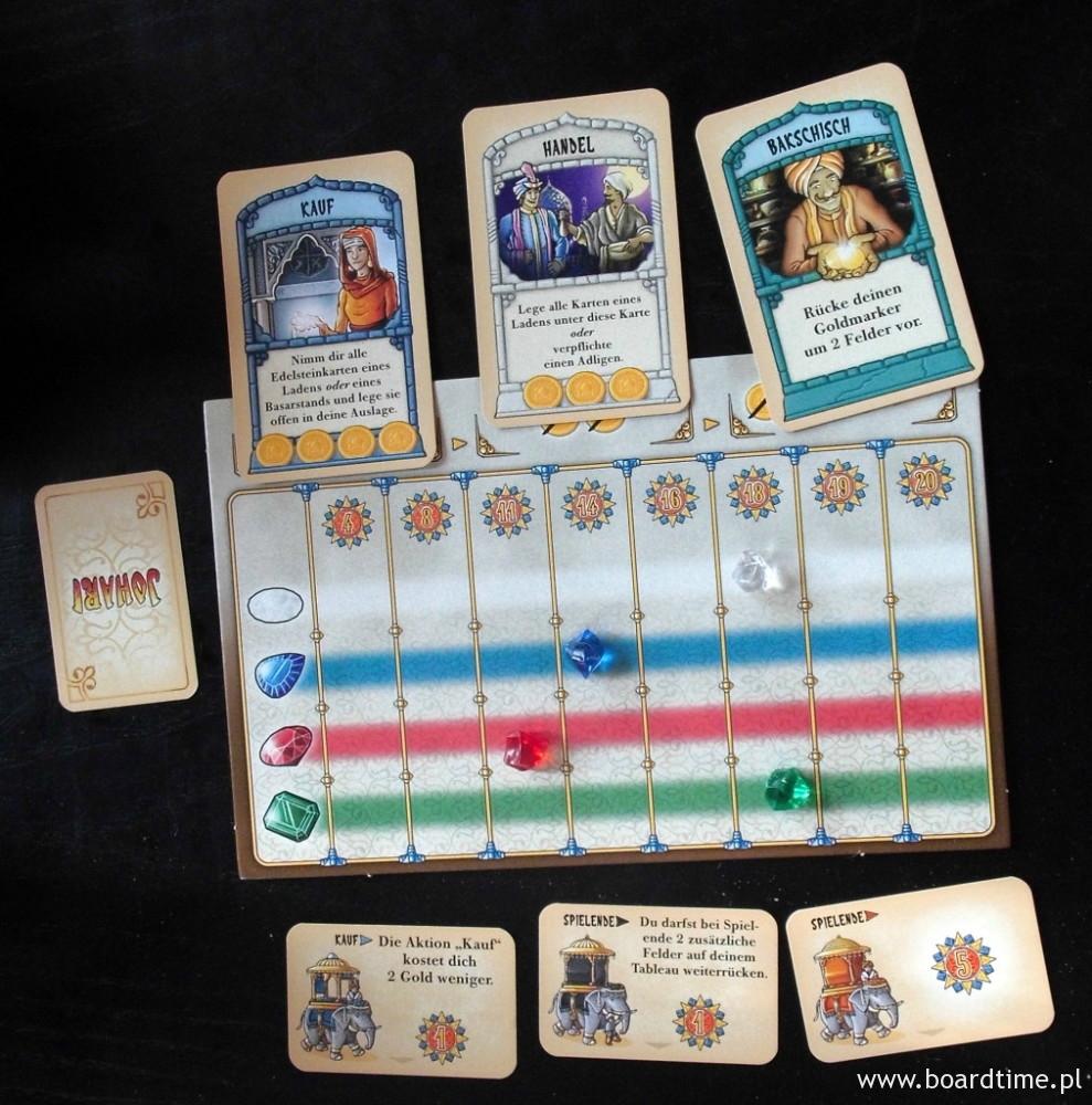 Plansza gracza w czasie gry (na koniec rundy)