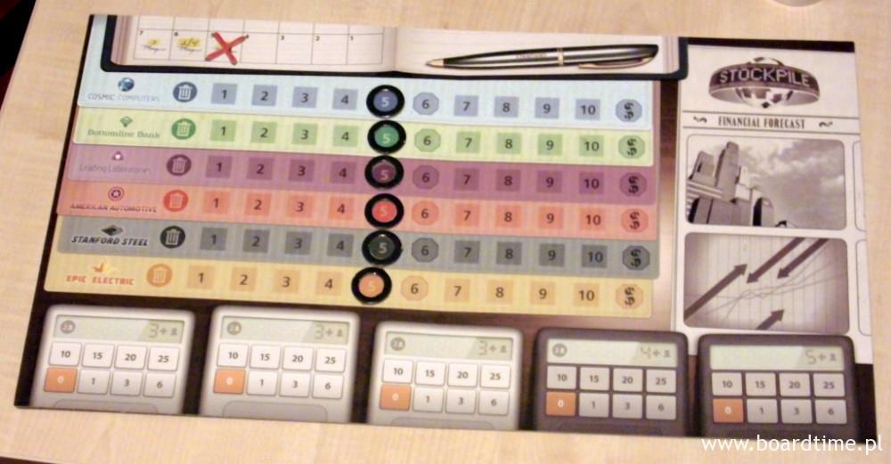 Plansza w wariancie podstawowym przygotowana do gry (5 osób)