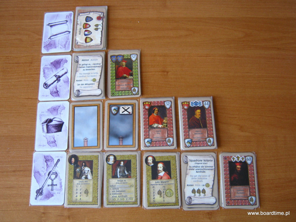 3. rodzaje kart
