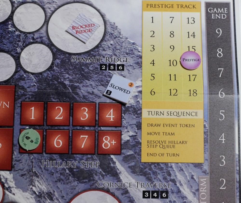 """Rozpatrzenie żetonu wydarzenia - zablokowana grań (wartość 5), członek konkurencyjnej ekspedycji na torze Stopnia Hilarego. Dodatkowo aktywowano efekt wydarzenia """"Slowed"""", co kosztowało 2 punkty prestiżu."""