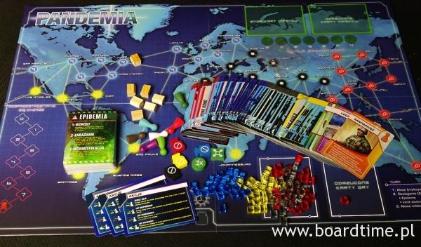 elementy pandemia
