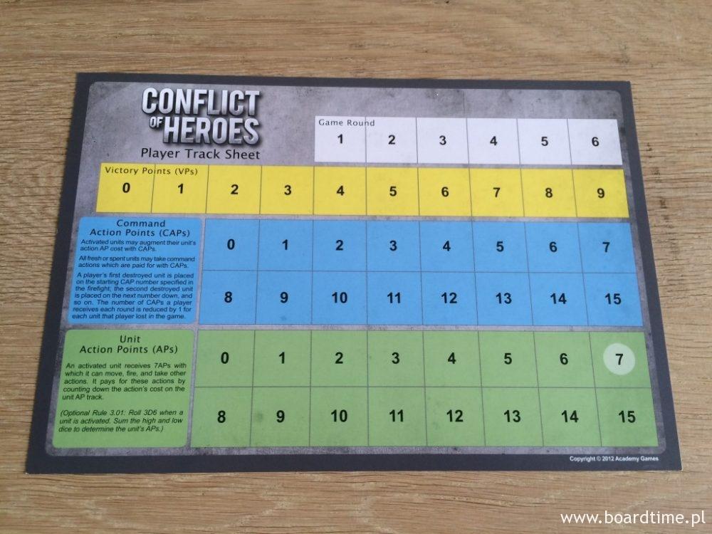 Plansza gracza - to na niej będziemy kontrolować posiadane przez nas punkty akcji, punkty rozkazów i punkty zwycięstwa