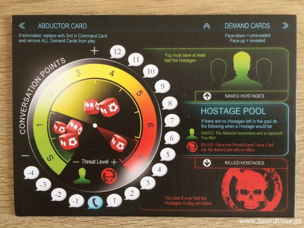 Plansza do gry - to na niej będziemy oznaczać aktualny poziom zagrożenia ze strony porywacza