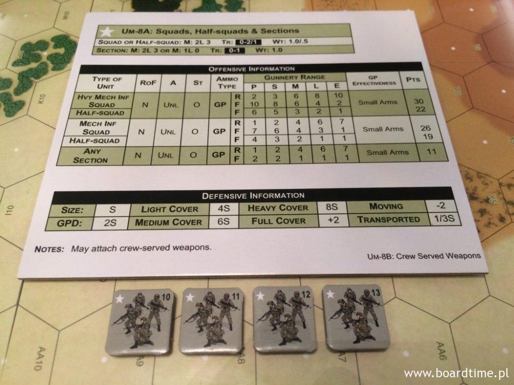 4 drużyny piechoty